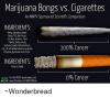 marijuana-bongs-vs-cigarettes-an-mmyv-sponsored-scientific-comparison-ingredients-1128756.png